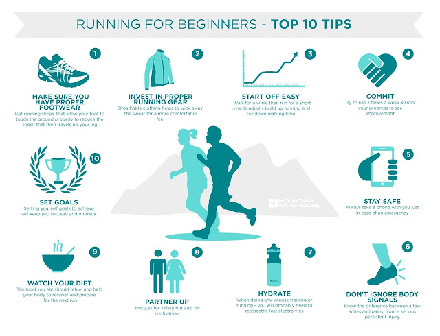 TOp 10 Tips Running For Beginners