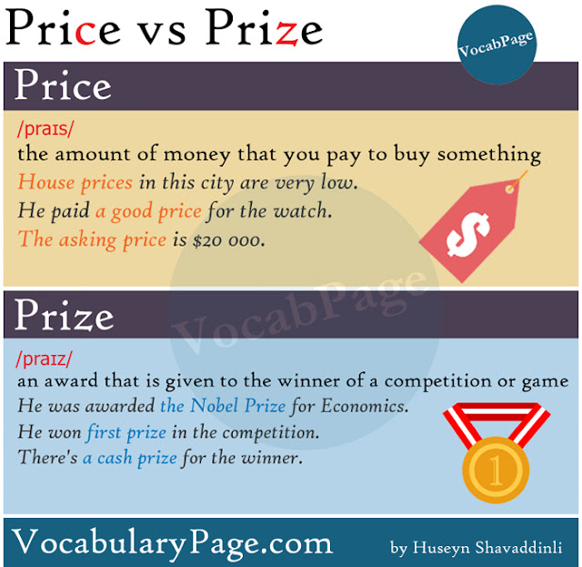 Price vs Prize