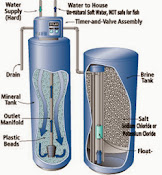 How a home water softener works, effect on aquarium fish