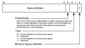 法蘭克的BIOS筆記: PCI Configuration Space Register介紹