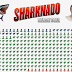 IronViz: Sharknado Death Toll