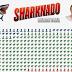 IronViz: Sharknado Death Toll