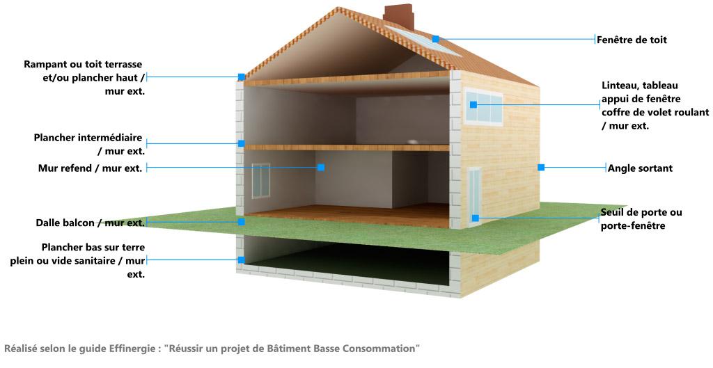 les archives de la terre cuite la rt 2012 sera t elle vraiment remise en cause. Black Bedroom Furniture Sets. Home Design Ideas