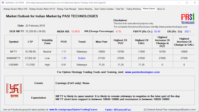 Indian Market Outlook: February 22, 2019