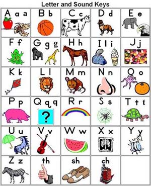Different ways of writing alphabets printables