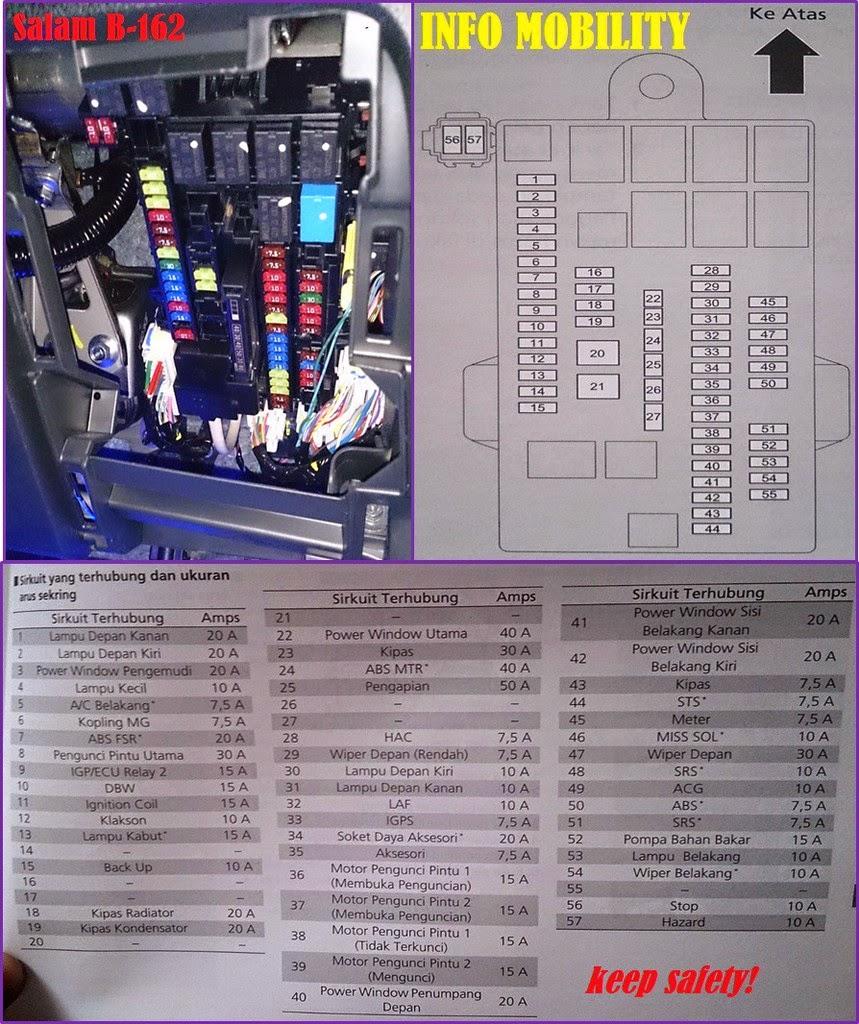 Share info fuse  sekering Honda Mobilio {VaNiX3N}