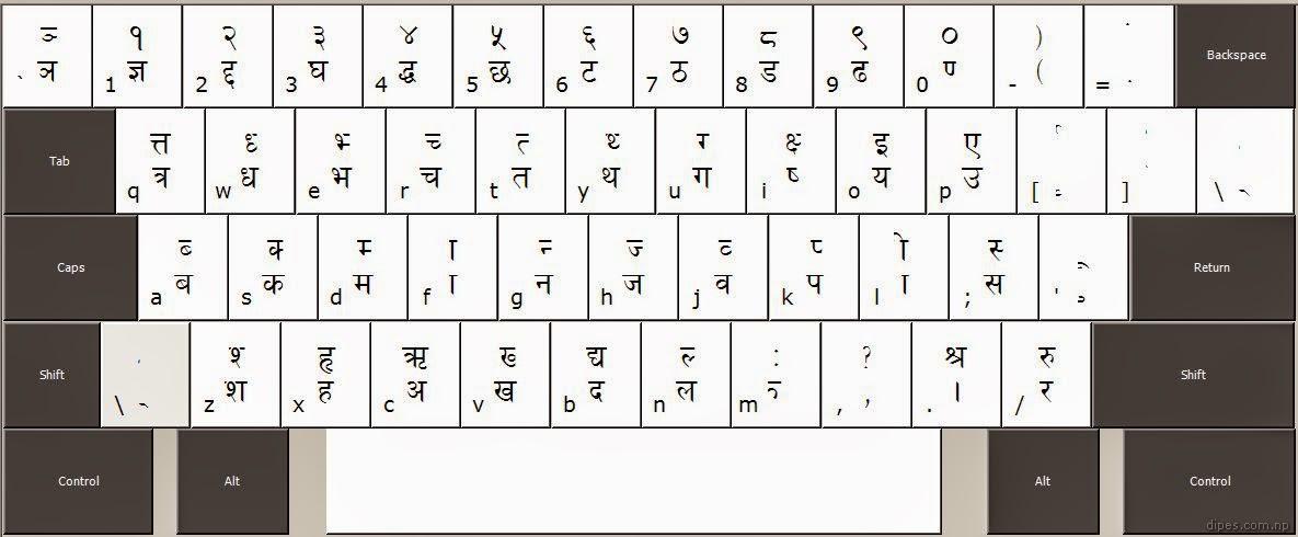 Kantipur Font Keyboard Layout