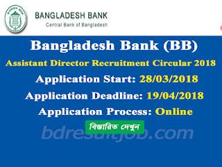 Bangladesh Bank (BB) Assistant Director Recruitment Circular 2018