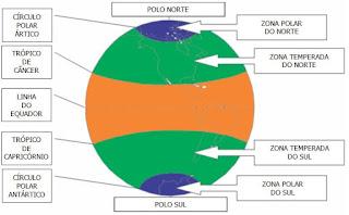 Zonas climáticas www.professorjunioronline.com