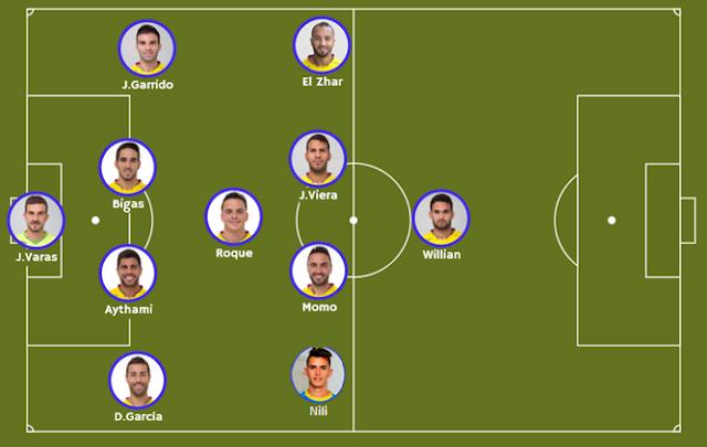Alineación probable de UD Las Palmas para recibir al Real Madrid