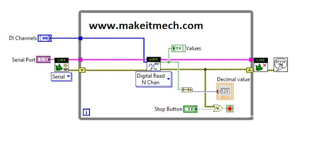 Arduino binary logic to decimal value using push buttons and leds in LabView