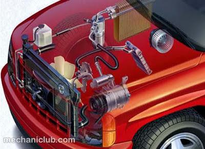 تحميل كتاب رائع حول نظام تكييف الهواء في السيارات PDF