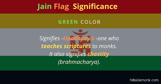Jain Flag Colors Meaning and Significance : Into Jainism green