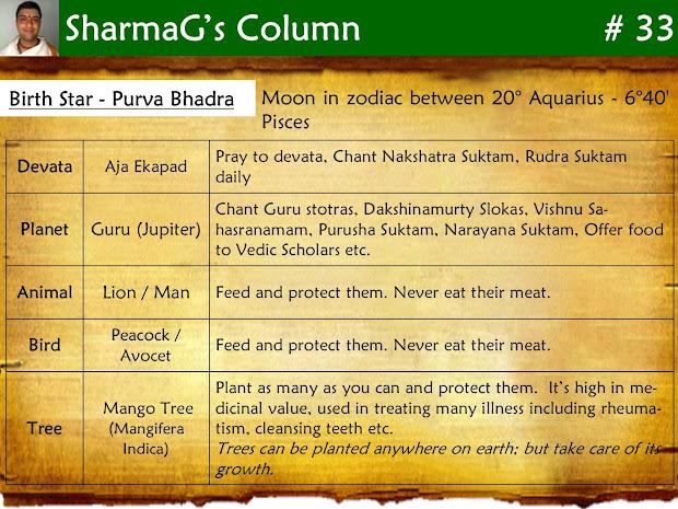 Shravana Nakshatra - Year of Clean Water