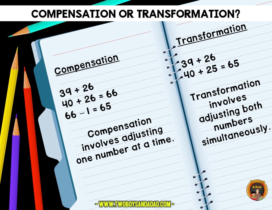 How To Use The Compensation Strategy For Addition Two Boys And A Dad