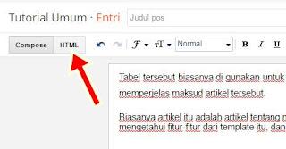 Cara membuat tabel responsive di blog dengan mudah