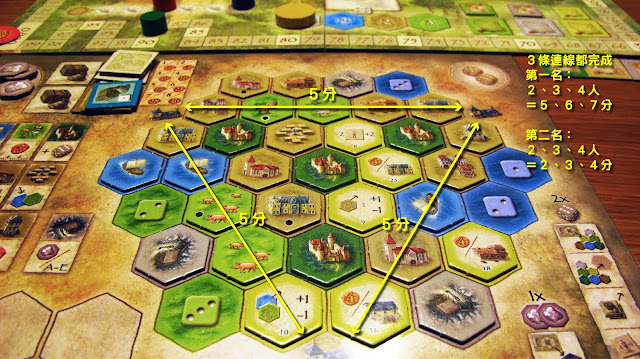 【規則】The Castles of Burgundy: The 4th Expansion 勃根地城堡:第4擴