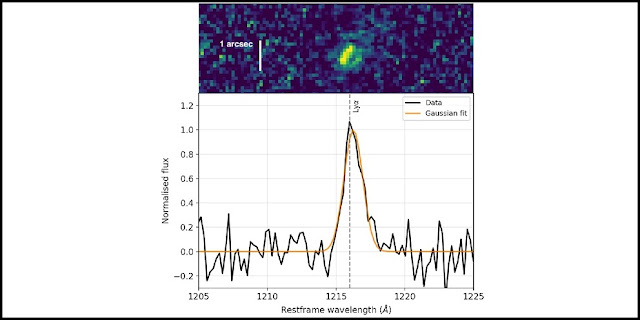 Top: Two-dimensional GMOS spectrum of the strong emission line observed in the radio galaxy TGSS J1530+1049. The size of the emission region is a bit less than one arcsec. Bottom: One-dimensional profile of the observed emission line. The asymmetry indicates that the line is Lyman-α at redshift of z = 5.72, making TGSS J1530+1049 the most distant radio galaxy known to date.