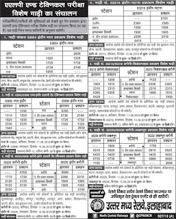 Railway Group D Special Train 2018 ALP Technician For Written Exam