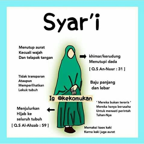 Why I Wearing Hijab