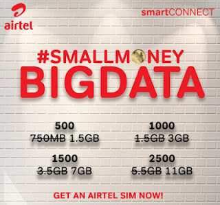 Airtel small money big data