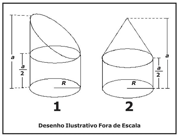 EsPCEx 2017 O valor da altura de um cilindro reto de raio R, cujo volume é a soma dos volumes dos sólidos 1 e 2 é