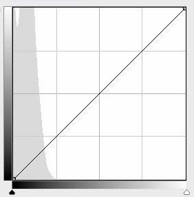 Alivalottuneen kuvan histogrammi