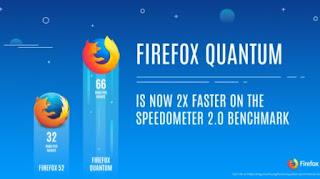 firefox quantum beats google chrome in speed test