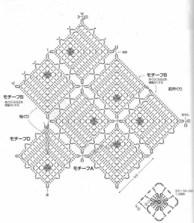 TEJER GANCHILLO CROCHET: Patrón gratis para crochet de Blusa con ...
