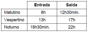 Tabela horário de funcionamento