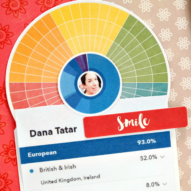 How to Embellish 23 and Me Ancestry Composition Results for a Scrapbook Layout