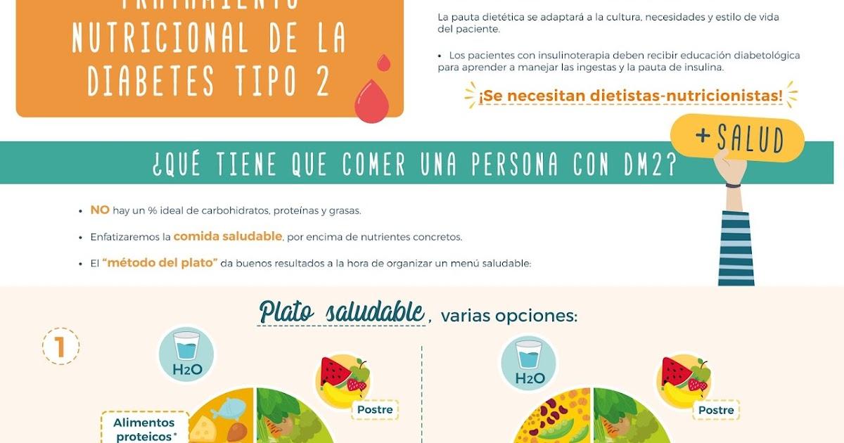 hoja de dieta diabetes tipo 2