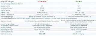 Porównanie konta Standard i Premium w ClixSense (tabelka).
