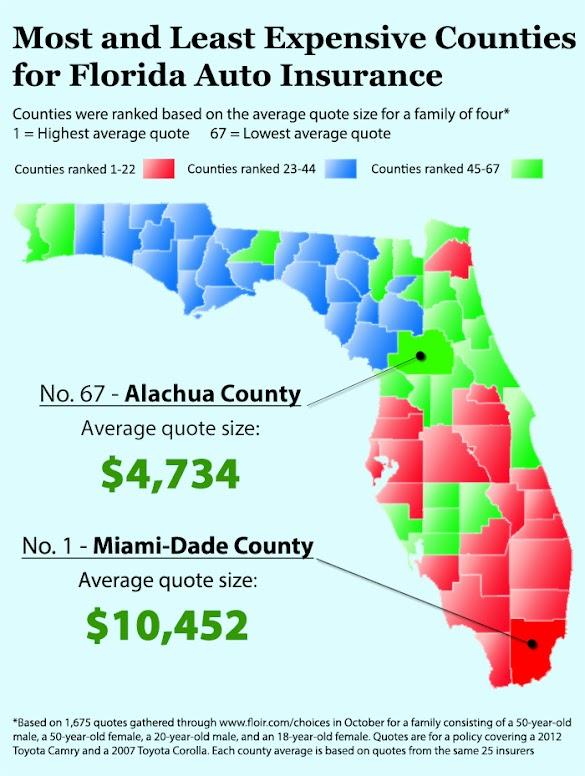 Car Insurance Florida >> Auto Insurance Quotes Comparison Florida