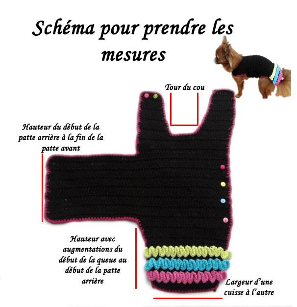 patron manteau chien laine