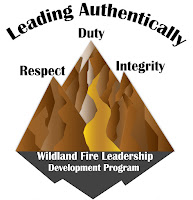 2017 Wildland Fire Leadership Campaign logo (3-peaked mountain in yellows and browns with duty, respect, and integrity at the peaks)