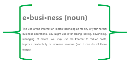 Increase Your Sales with E-Business