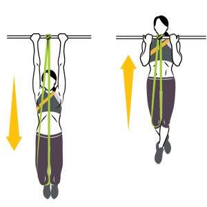 traction assisté elastique fitness musculation