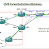 Introduction to OSPF Forwarding Address Behaviour on Cisco IOS router