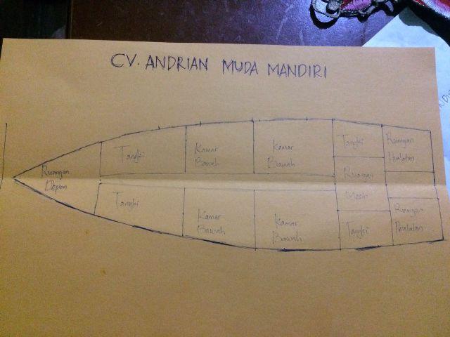 CV. ANDRIAN MUDA MANDIRI