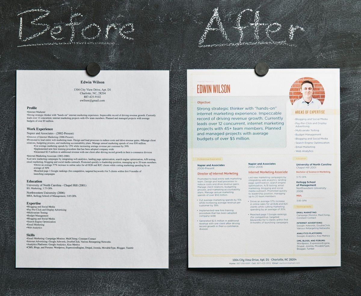 Cara Membuat Curriculum Vitae (CV) yang Menarik HRD Perusahaan   Ayo ...