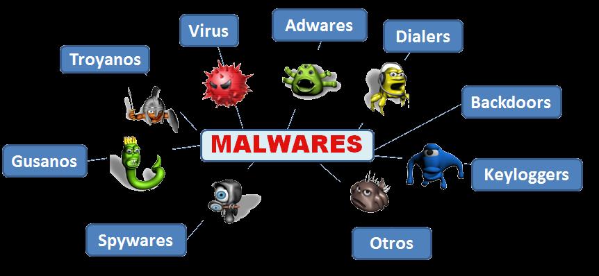 diferencia entre virus informatico y malware