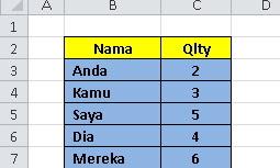 Cara Menyalin Data Tabel di Excel