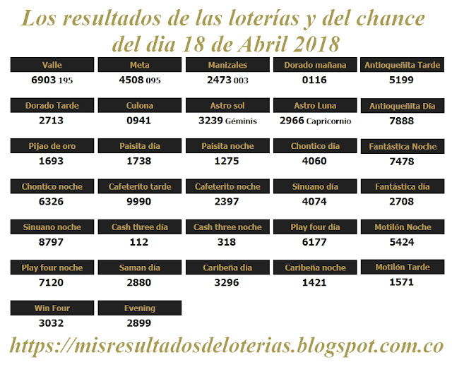 Resultados de las loterías de Colombia | Ganar chance | Los resultados de las loterías y del chance del dia 18 de Abril 2018