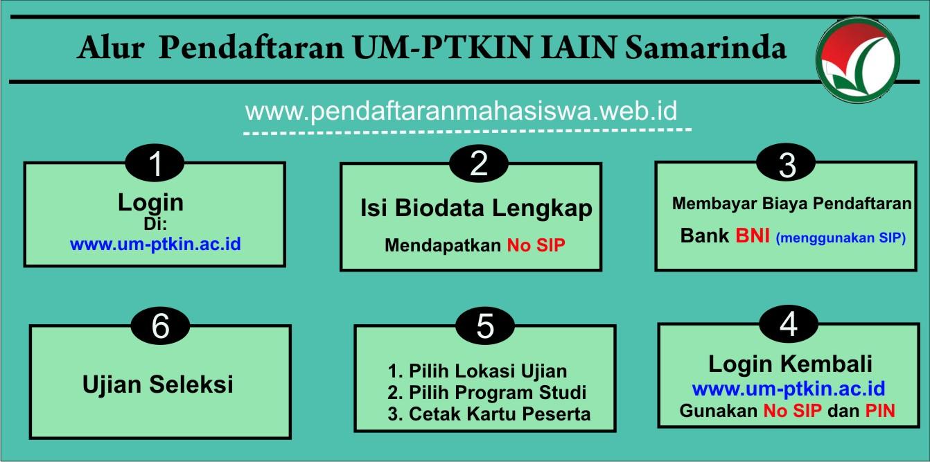 Gambar Alur Pendaftaran Jalur UM-PTKIN IAIN Samarinda