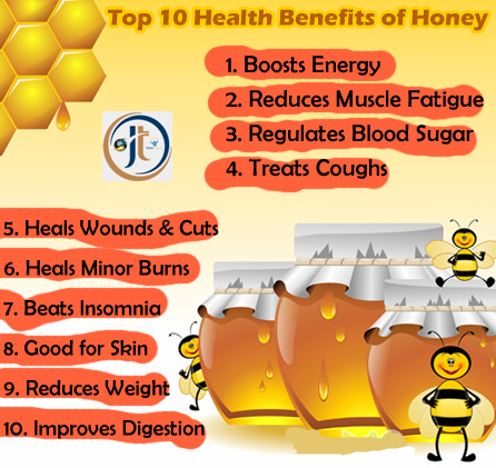 Unlimited Qualities Features of Honey and Its Uses