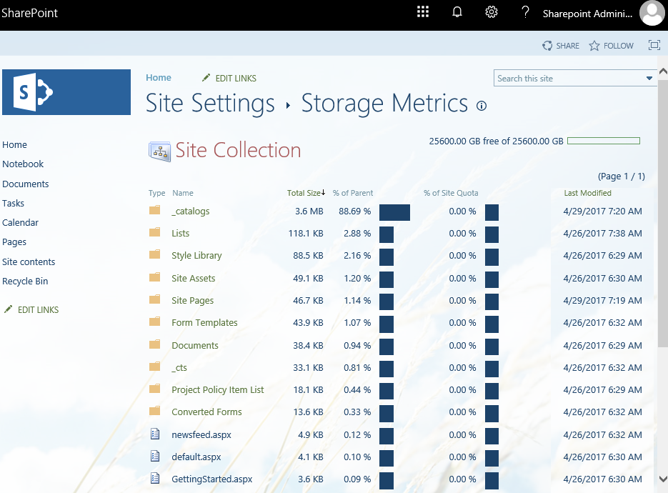 get sharepoint online site collection storage metrics