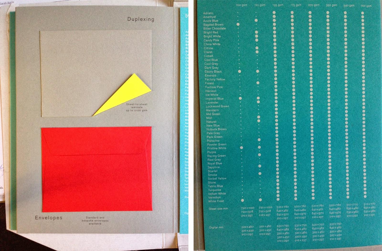 Sarah Burns Graphics The Branding Language October 2013