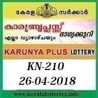 KARUNYA PLUS KN-342 LOTTERY RESULT