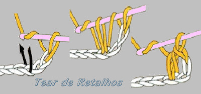 Ilustração mostrando o Esquema de execução do meio ponto alto, básico no crochê para destros